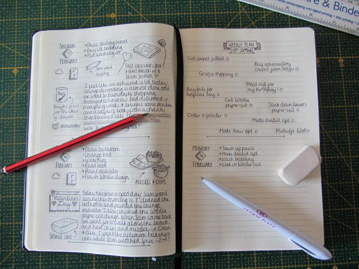 bullet journaling dailies