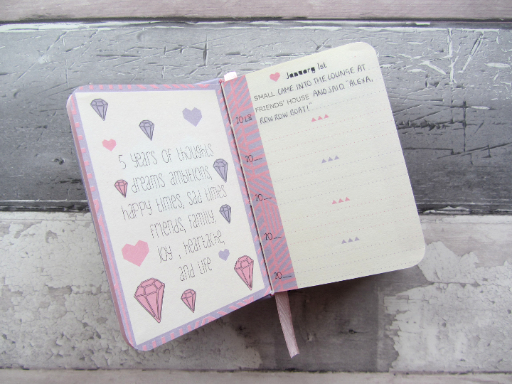 Memory diary