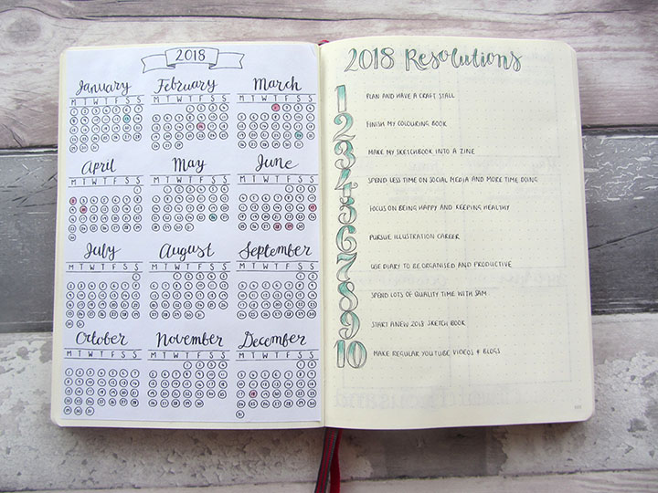 Bullet Journal New Years Resolutions